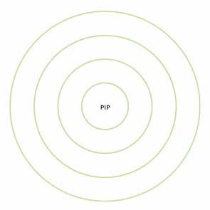 4 concentric circles with radiuses sharing a common denominator